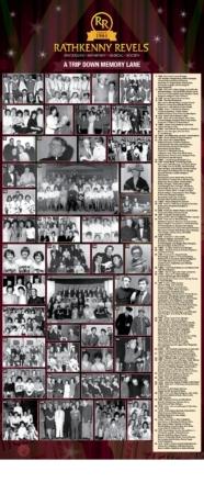 Rathkenny Revels: A Trip Down Memory Lane